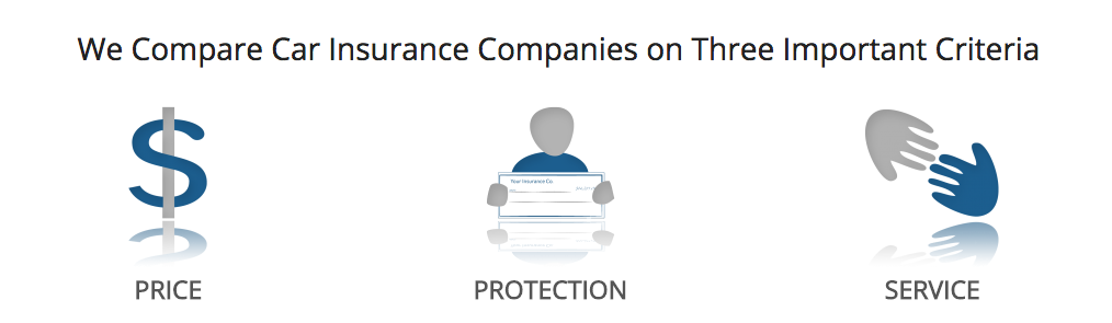 ValChoiceprice protection serviceicons